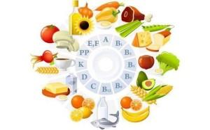 vitamini k