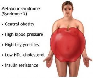 metaboliten sindrom