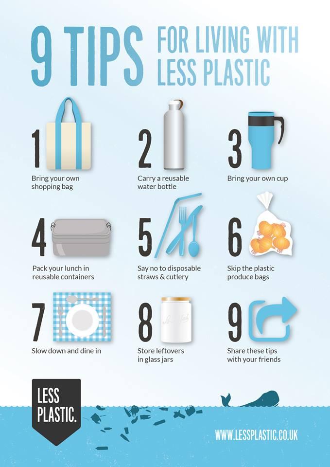 Less plastic
