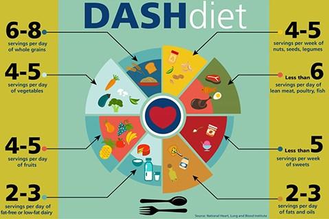 DASH-1