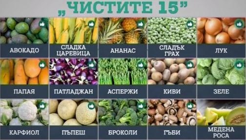 mrycnite12 chistite15