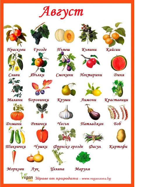 august food